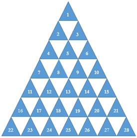 28triangles